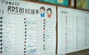 「みんなで決めよう!RDS(ランドセル)81総選挙」結果発表!